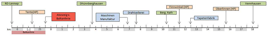 Lage der Betriebsstellen auf der Dhünntalbahn